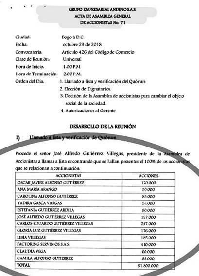 Acta de la Asamblea General de Socios donde aparece el nombre de la señora Gloria Luz Gutierrez 2018