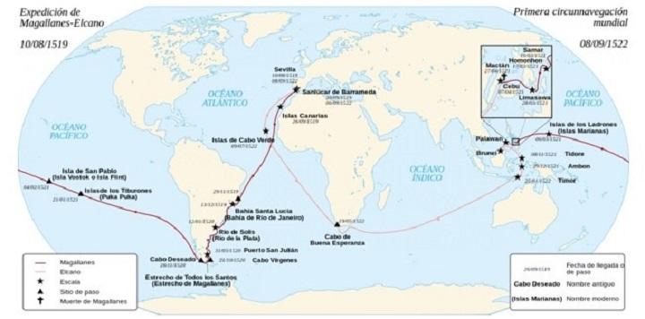 Ruta de la primera vuelta al mundo