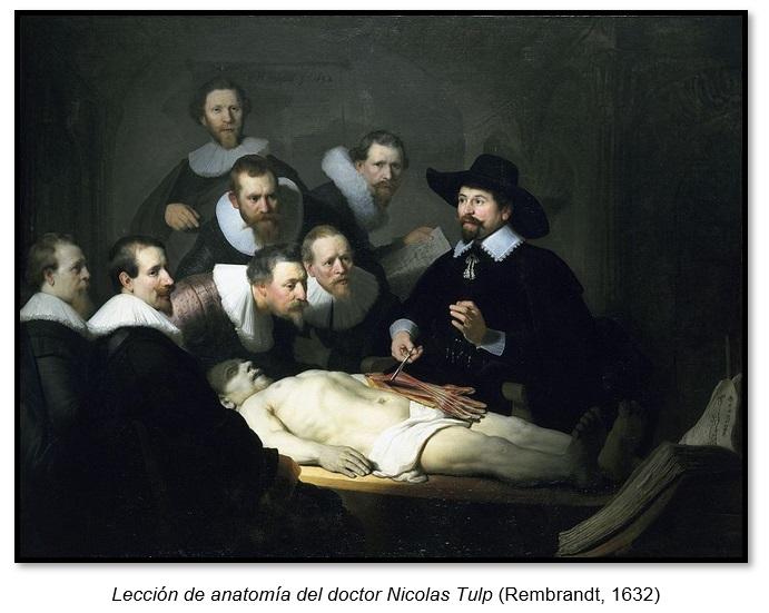 Lección de anatomía del doctor Nicolas Tulp (Rembrandt, 1632)